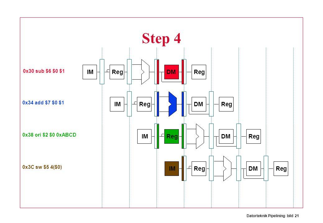 Datorteknik Pipelining bild 21 IM Reg DMReg Step 4 IM Reg DMReg IM Reg DMReg IM Reg DMReg 0x3C sw $5 4($0) 0x30 sub $6 $0 $1 0x34 add $7 $0 $1 0x38 or