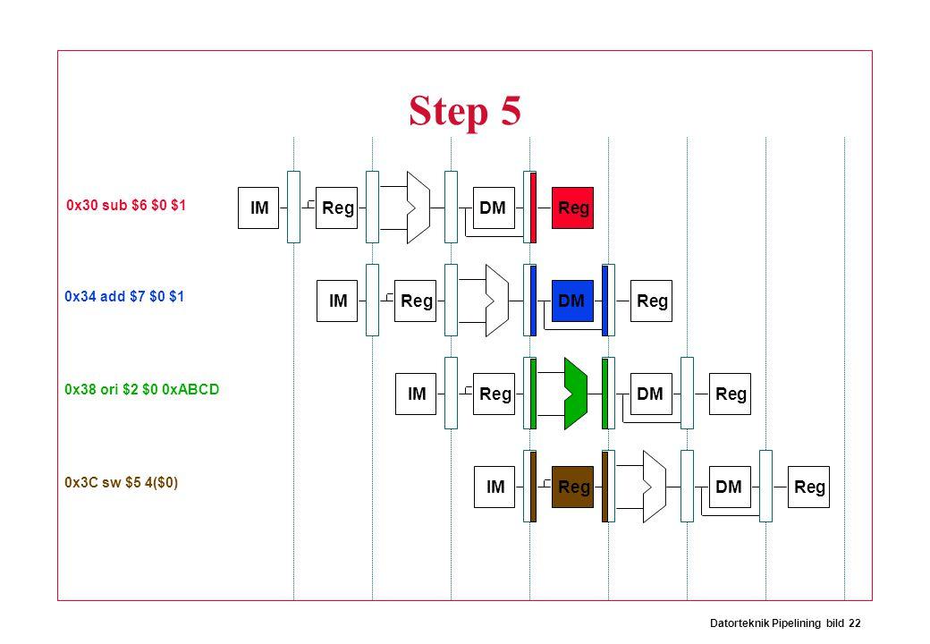 Datorteknik Pipelining bild 22 IM Reg DMReg Step 5 IM Reg DMReg IM Reg DMReg IM Reg DMReg 0x3C sw $5 4($0) 0x30 sub $6 $0 $1 0x34 add $7 $0 $1 0x38 or