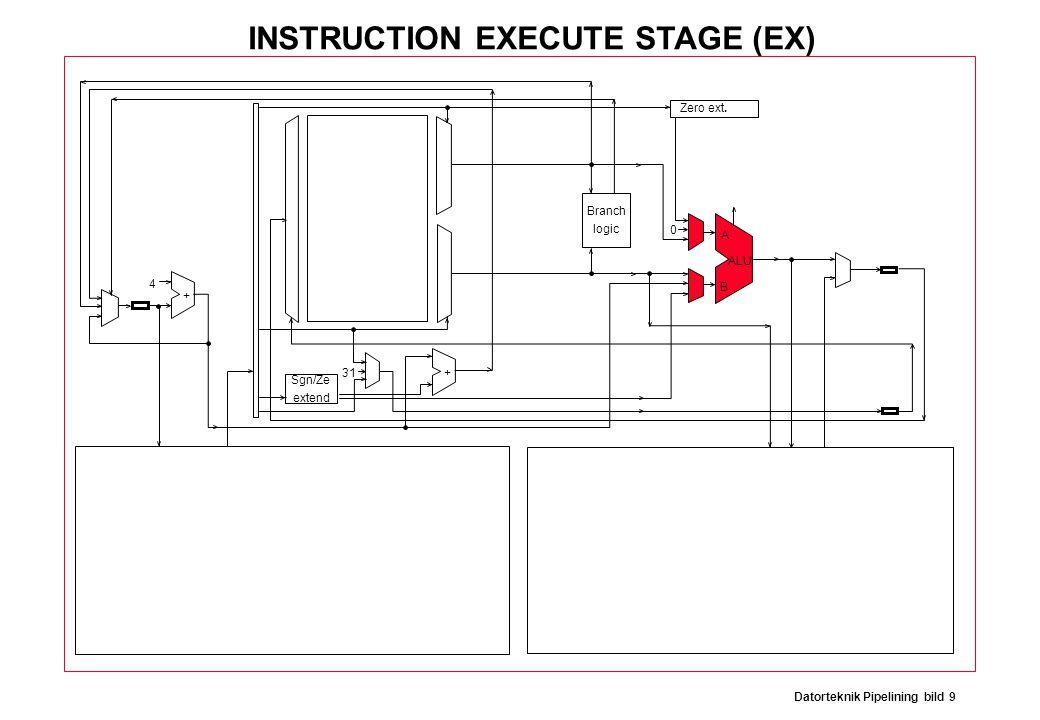 Datorteknik Pipelining bild 9 Branch logic Sgn/Ze extend Zero ext. ALU A B 31 0 4 + + INSTRUCTION EXECUTE STAGE (EX)
