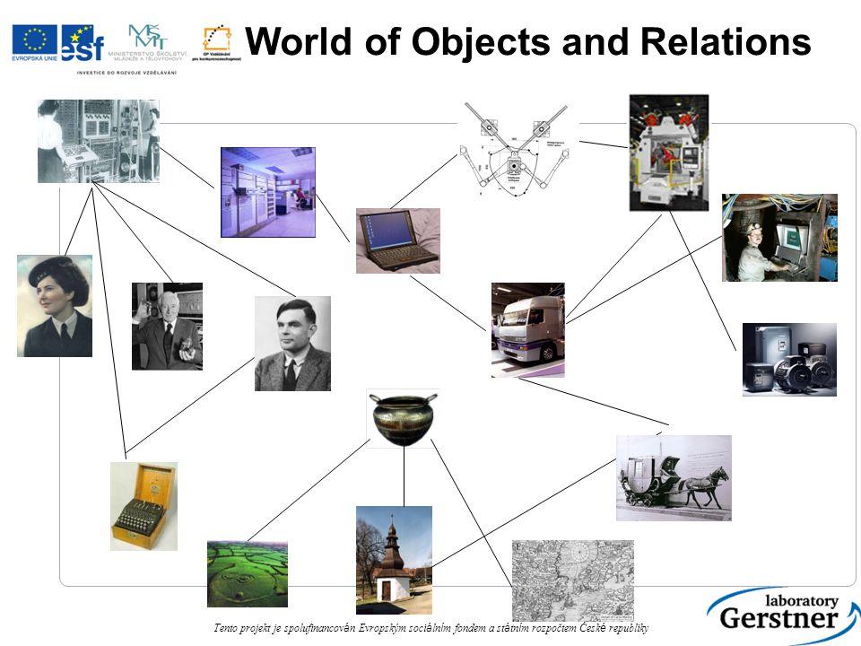 Knowledge Representation using Ontology Tento projekt je spolufinancov á n Evropským soci á ln í m fondem a st á tn í m rozpočtem Česk é republiky World of Objects and Relations