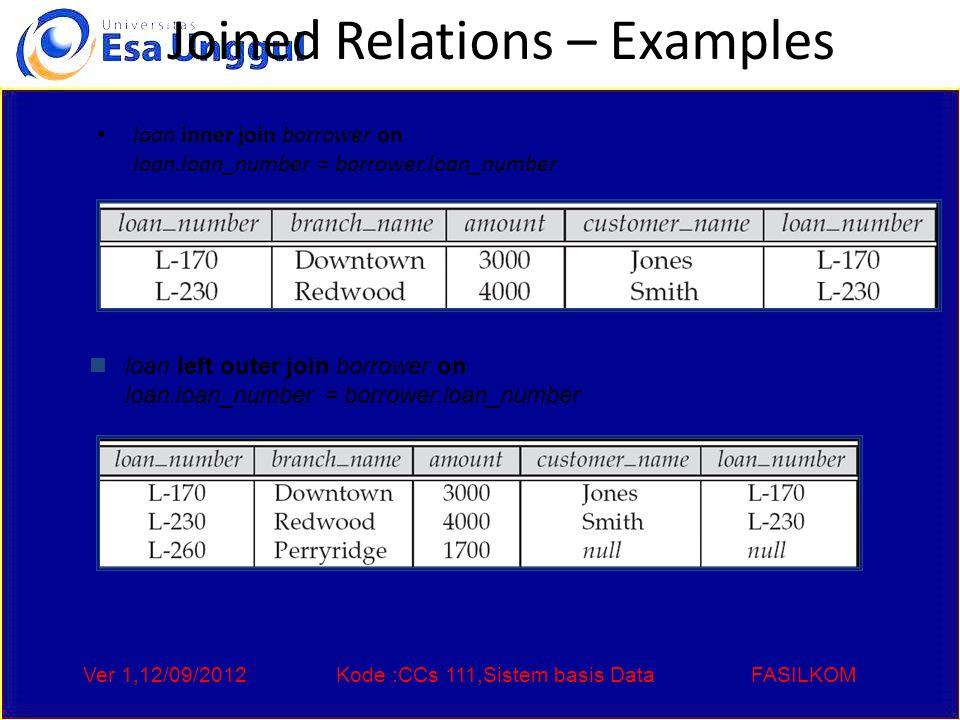 Ver 1,12/09/2012Kode :CCs 111,Sistem basis DataFASILKOM Joined Relations – Examples loan inner join borrower on loan.loan_number = borrower.loan_number loan left outer join borrower on loan.loan_number = borrower.loan_number