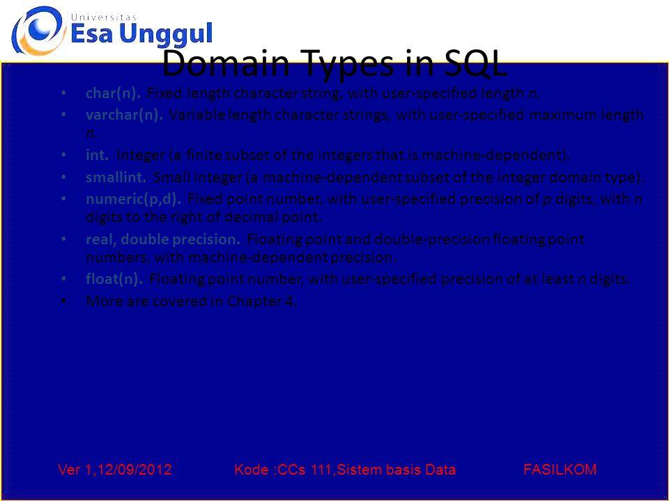 Ver 1,12/09/2012Kode :CCs 111,Sistem basis DataFASILKOM Domain Types in SQL char(n).