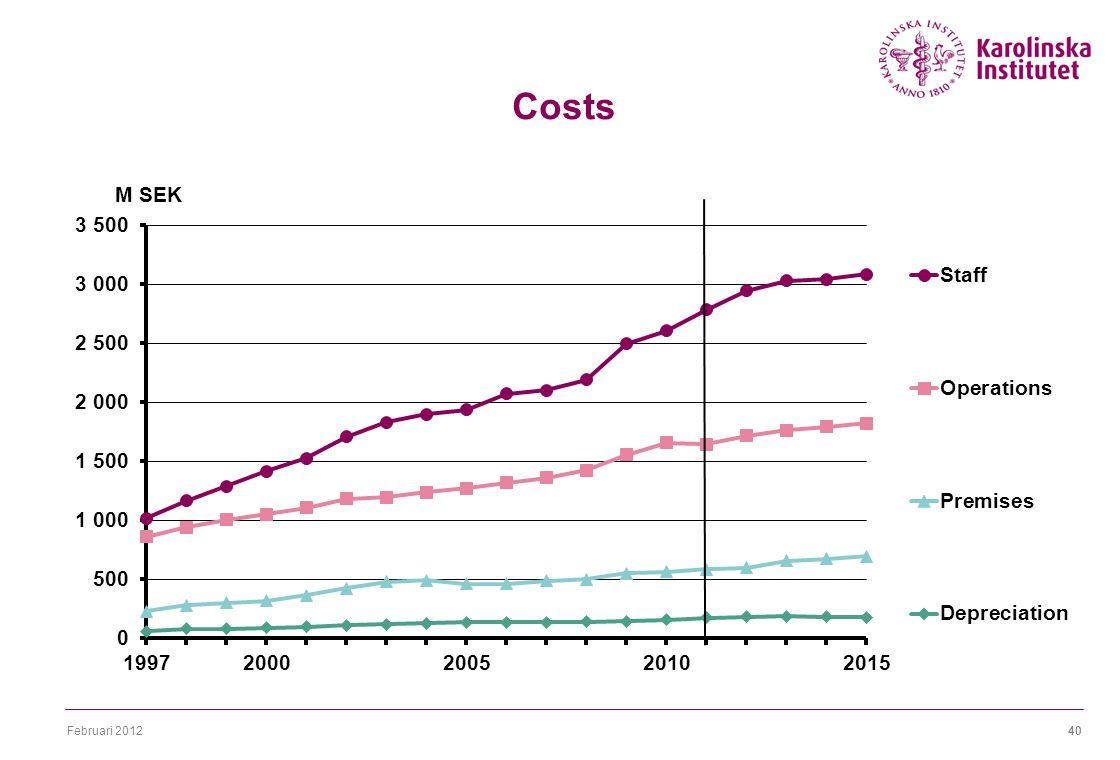 Februari 201240 Costs
