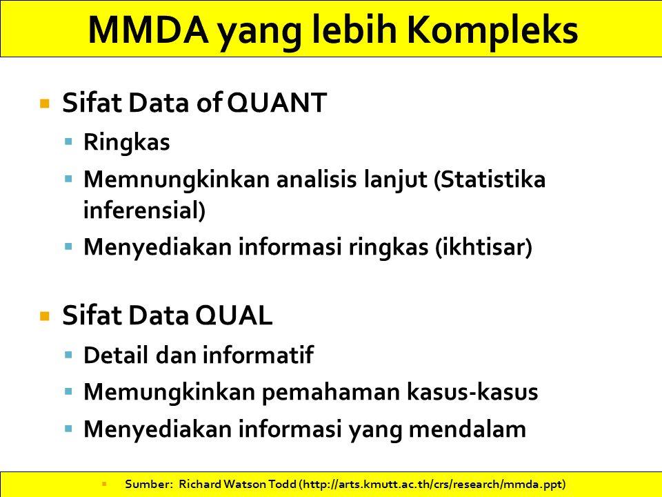  Sifat Data of QUANT  Ringkas  Memnungkinkan analisis lanjut (Statistika inferensial)  Menyediakan informasi ringkas (ikhtisar)  Sifat Data QUAL  Detail dan informatif  Memungkinkan pemahaman kasus-kasus  Menyediakan informasi yang mendalam  Sumber: Richard Watson Todd (http://arts.kmutt.ac.th/crs/research/mmda.ppt)