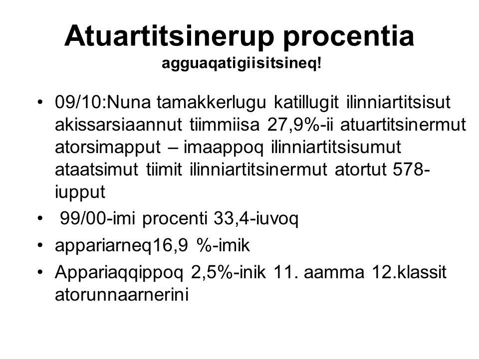 Atuartitsinerup procentia agguaqatigiisitsineq! 09/10:Nuna tamakkerlugu katillugit ilinniartitsisut akissarsiaannut tiimmiisa 27,9%-ii atuartitsinermu