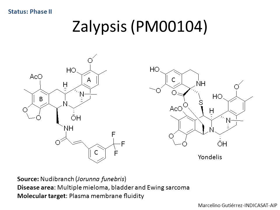 Zalypsis (PM00104) Status: Phase II C CA B Source: Nudibranch (Jorunna funebris) Disease area: Multiple mieloma, bladder and Ewing sarcoma Molecular target: Plasma membrane fluidity Yondelis Marcelino Gutiérrez-INDICASAT-AIP