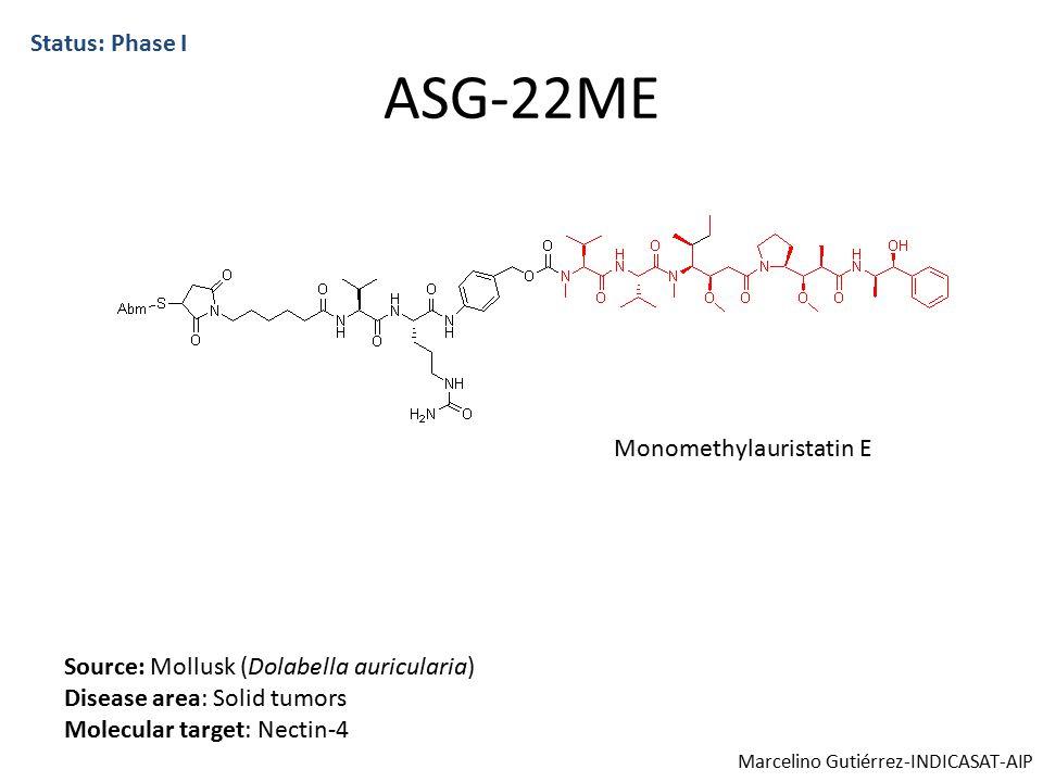 ASG-22ME Status: Phase I Monomethylauristatin E Source: Mollusk (Dolabella auricularia) Disease area: Solid tumors Molecular target: Nectin-4 Marcelino Gutiérrez-INDICASAT-AIP