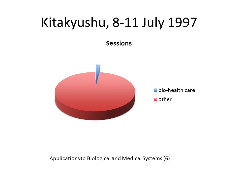 Kitakyushu, 8-11 July 1997 Applications to Biological and Medical Systems (6)