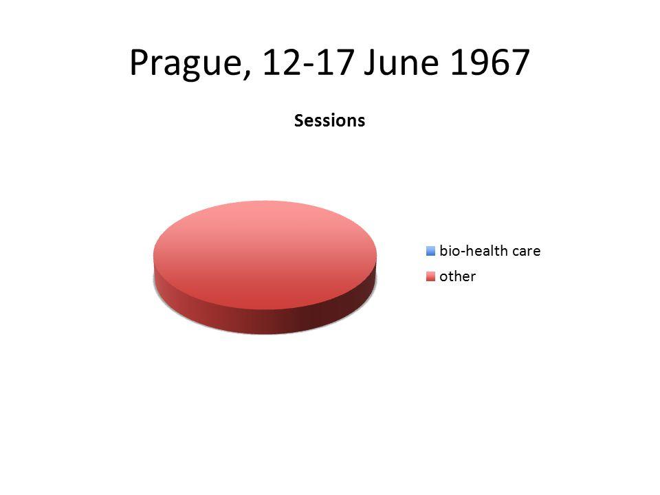 Prague, 15-20 June 1970