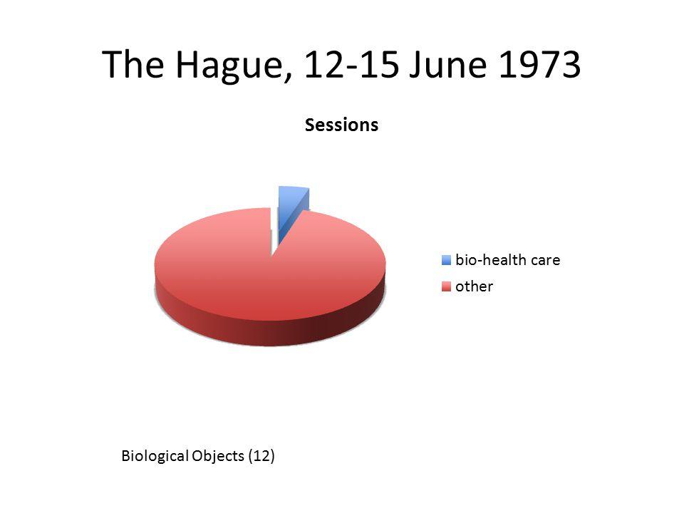 Tbilisi, 21-27 September 1976 Biological and Medical Systems (11) Biological and Environmental Systems (11)