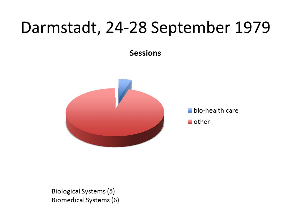 Darmstadt, 24-28 September 1979 Biological Systems (5) Biomedical Systems (6)