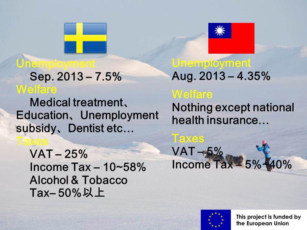 Unemployment Aug.