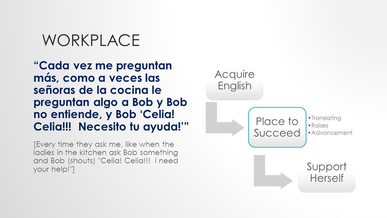 WORKPLACE Acquire English Translating Raises Advancement Place to Succeed Support Herself Cada vez me preguntan más, como a veces las señoras de la cocina le preguntan algo a Bob y Bob no entiende, y Bob 'Celia.