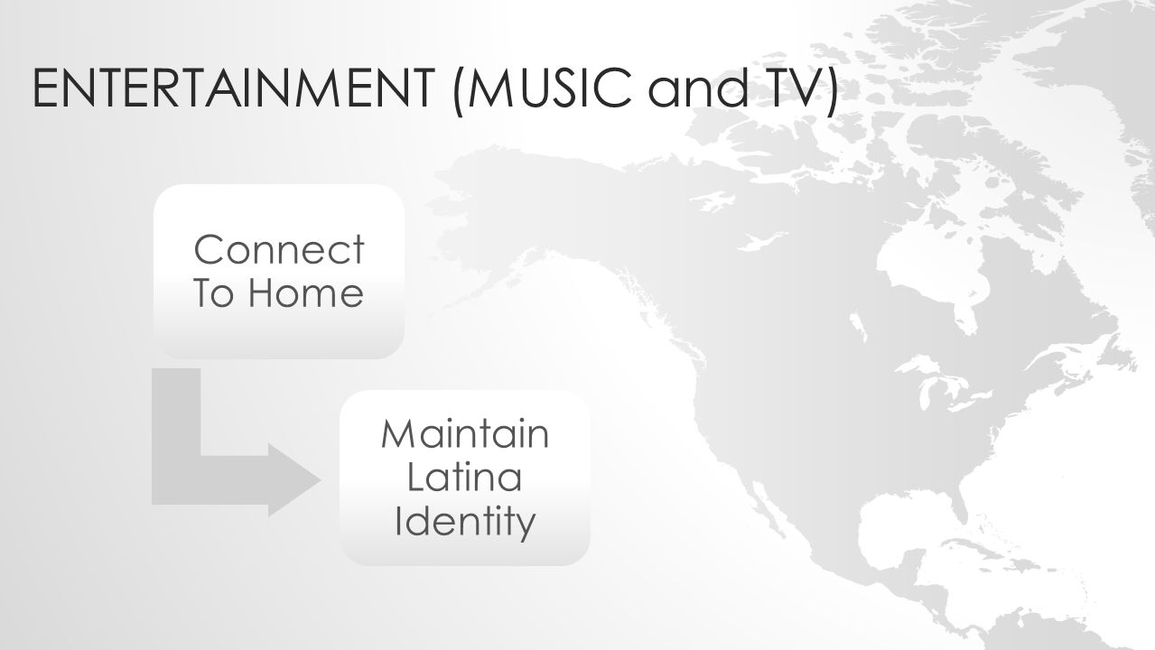 ENTERTAINMENT (MUSIC and TV) Connect To Home Maintain Latina Identity