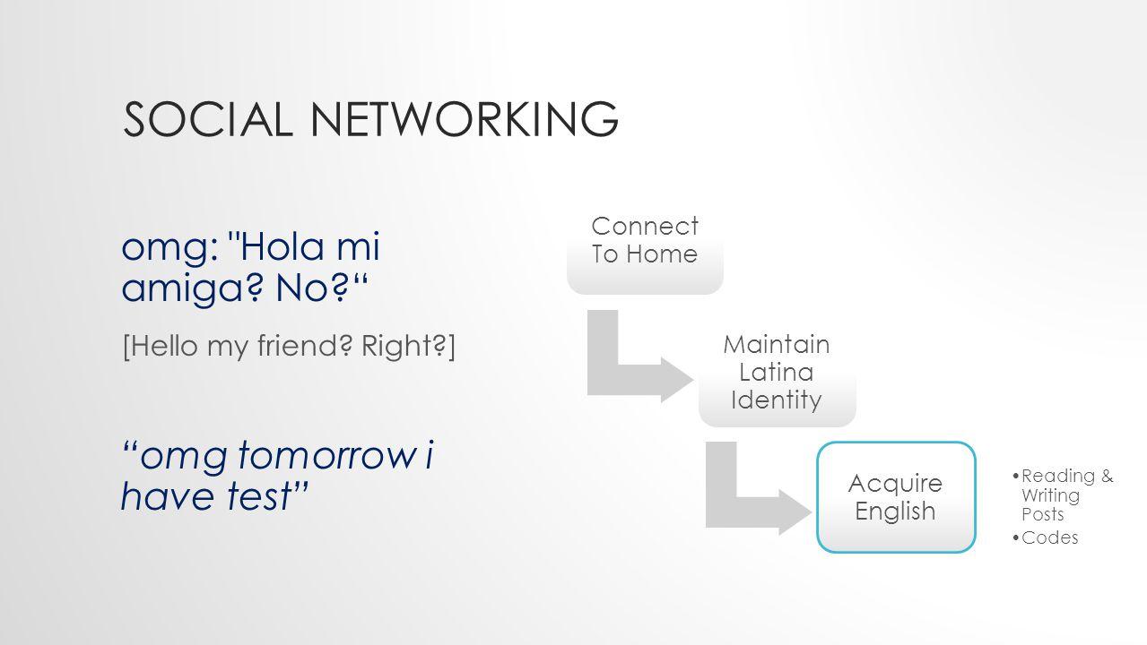 SOCIAL NETWORKING omg: Hola mi amiga. No [Hello my friend.
