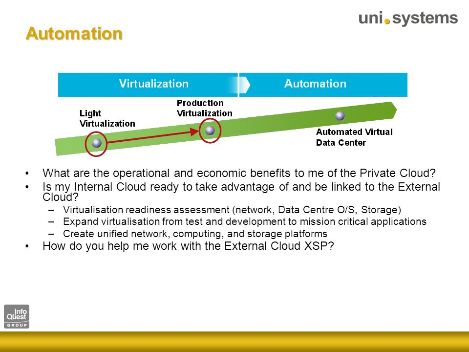 Automation What are the operational and economic benefits to me of the Private Cloud.