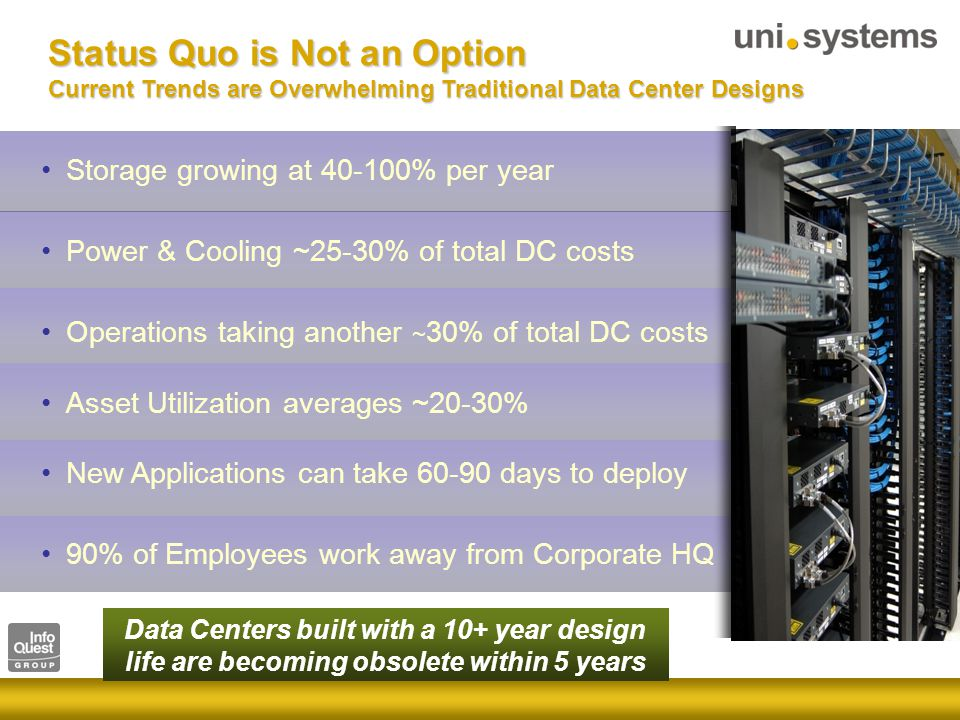 Status Quo is Not an Option Current Trends are Overwhelming Traditional Data Center Designs Storage growing at 40-100% per year Power & Cooling ~25-30% of total DC costs Operations taking another ~ 30% of total DC costs Asset Utilization averages ~20-30% New Applications can take 60-90 days to deploy 90% of Employees work away from Corporate HQ Data Centers built with a 10+ year design life are becoming obsolete within 5 years