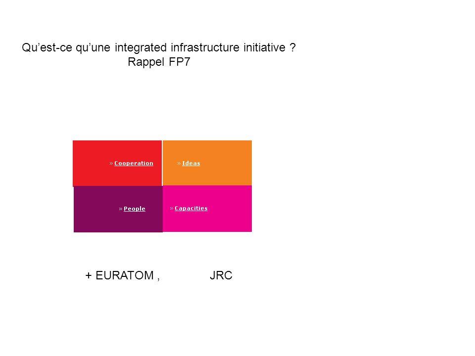 Qu'est-ce qu'une integrated infrastructure initiative Rappel FP7 + EURATOM, JRC