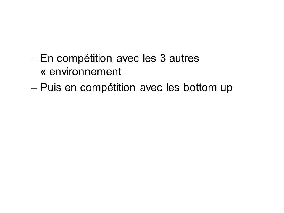 –En compétition avec les 3 autres « environnement –Puis en compétition avec les bottom up