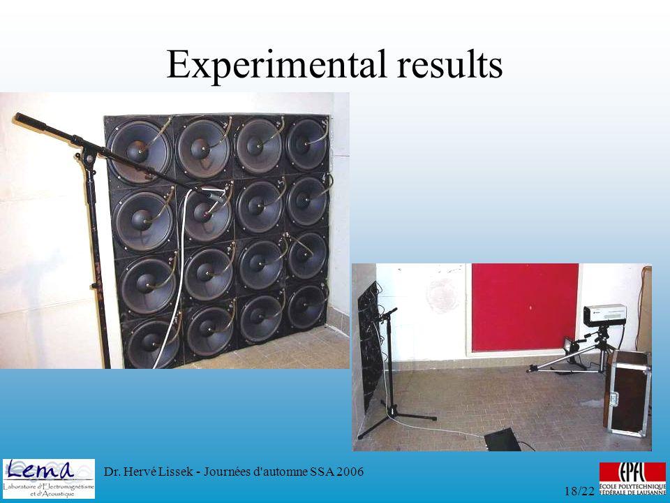 Dr. Hervé Lissek - Journées d automne SSA 2006 18/22 Experimental results