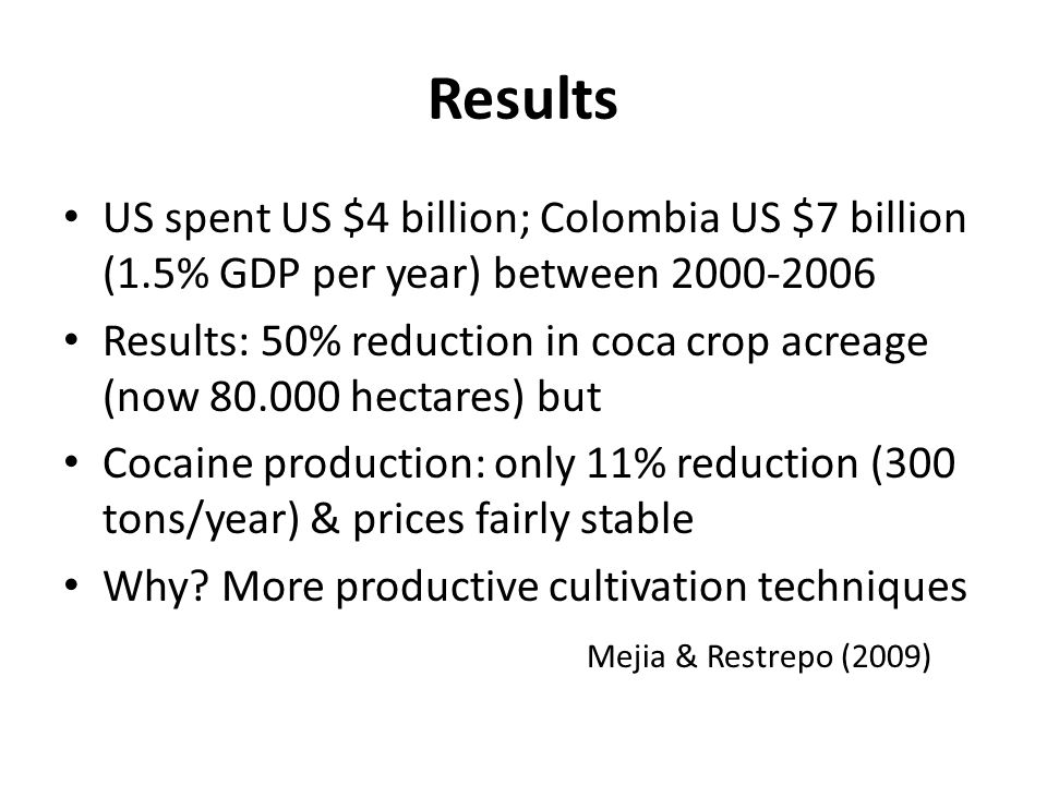Results US spent US $4 billion; Colombia US $7 billion (1.5% GDP per year) between 2000-2006 Results: 50% reduction in coca crop acreage (now 80.000 hectares) but Cocaine production: only 11% reduction (300 tons/year) & prices fairly stable Why.