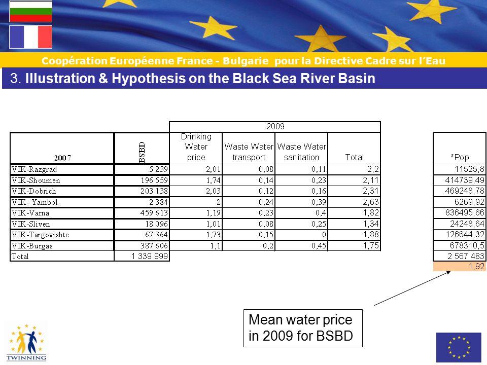 Coopération Européenne France - Bulgarie pour la Directive Cadre sur l'Eau 3.