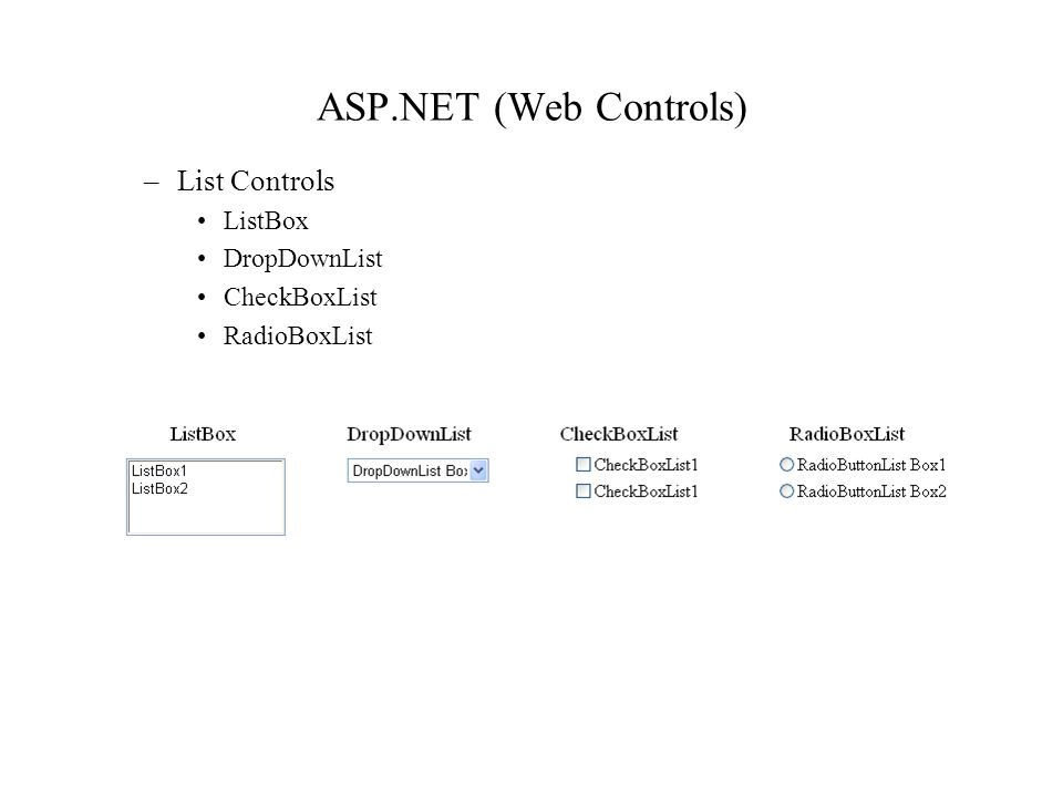 ASP.NET (Web Controls) –List Controls ListBox DropDownList CheckBoxList RadioBoxList
