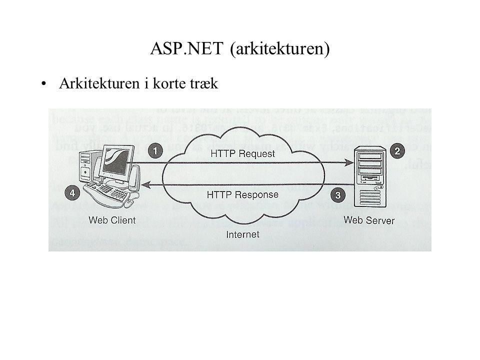 ASP.NET (arkitekturen) Arkitekturen i korte træk