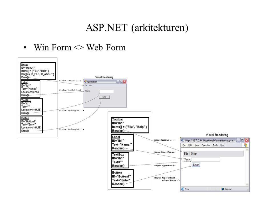 ASP.NET (arkitekturen) Win Form <> Web Form