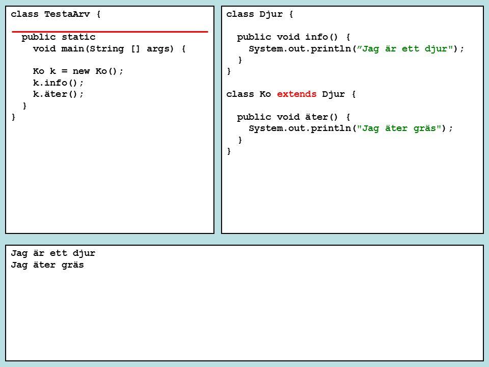 class Djur { public void info() { System.out.println( Jag är ett djur ); } class Ko extends Djur { public void äter() { System.out.println( Jag äter gräs ); } class TestaArv { public static void main(String [] args) { Ko k = new Ko(); k.info(); k.äter(); } Jag är ett djur Jag äter gräs