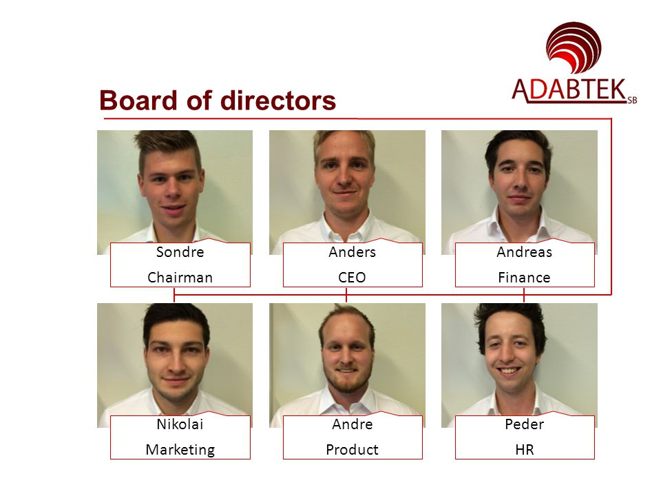 Board of directors Sondre Chairman Anders CEO Andreas Finance Nikolai Marketing Andre Product Peder HR