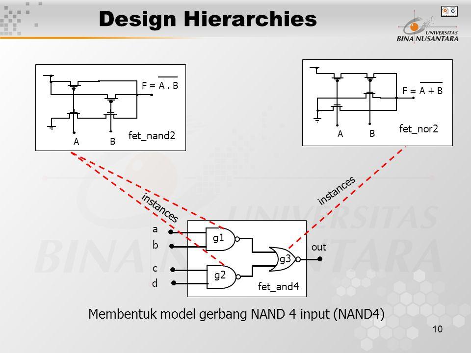 10 Design Hierarchies A B F = A.