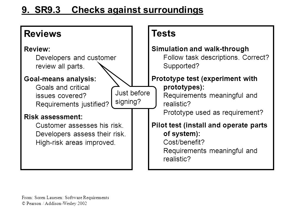 9. SR9.3 Checks against surroundings Reviews Review: Developers and customer review all parts.