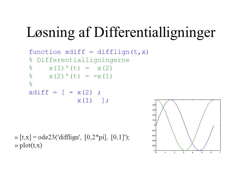 Løsning af Differentialligninger function xdiff = difflign(t,x) % Differentialligningerne % x(1) (t) = x(2) % x(2) (t) = -x(1) % xdiff = [ - x(2) ; x(1) ]; » [t,x] = ode23( difflign , [0,2*pi], [0,1] ); » plot(t,x)