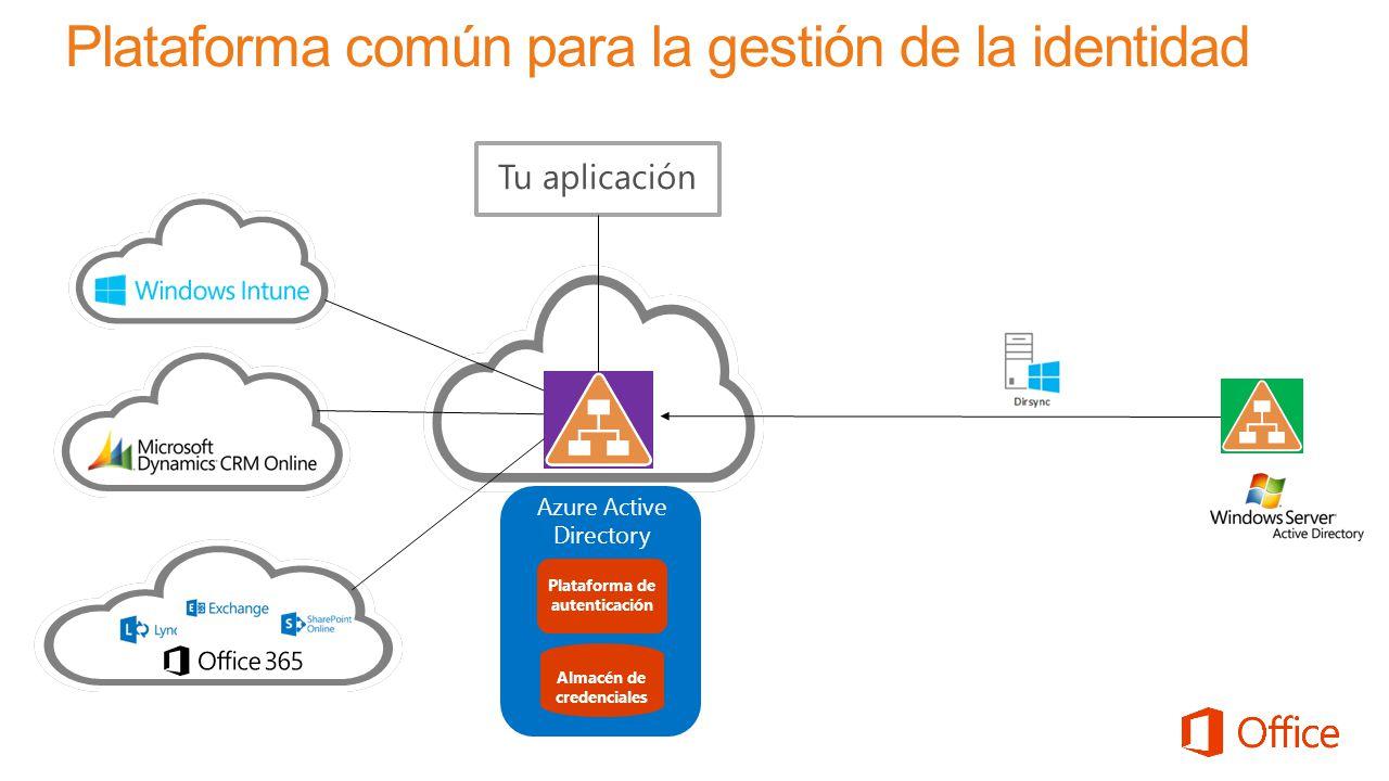 Plataforma común para la gestión de la identidad Almacén de credenciales Plataforma de autenticación Azure Active Directory Tu aplicación