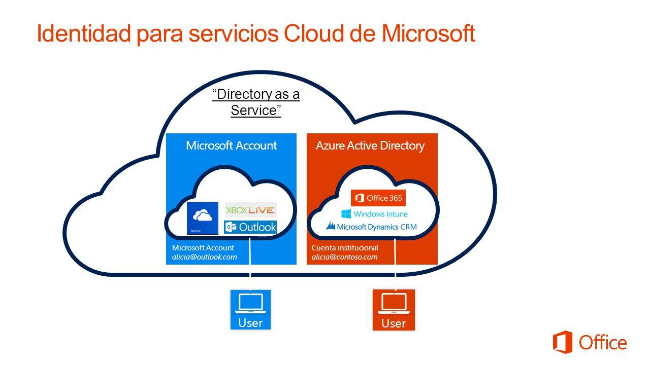 Directory as a Service Microsoft AccountAzure Active Directory Microsoft Account alicia@outlook.com User Cuenta institucional alicia@contoso.com