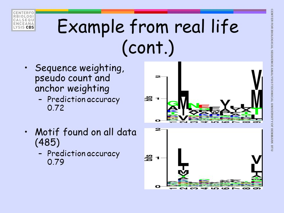 CENTER FOR BIOLOGICAL SEQUENCE ANALYSISTECHNICAL UNIVERSITY OF DENMARK DTU Example from real life (cont.) Sequence weighting, pseudo count and anchor weighting –Prediction accuracy 0.72 Motif found on all data (485) –Prediction accuracy 0.79