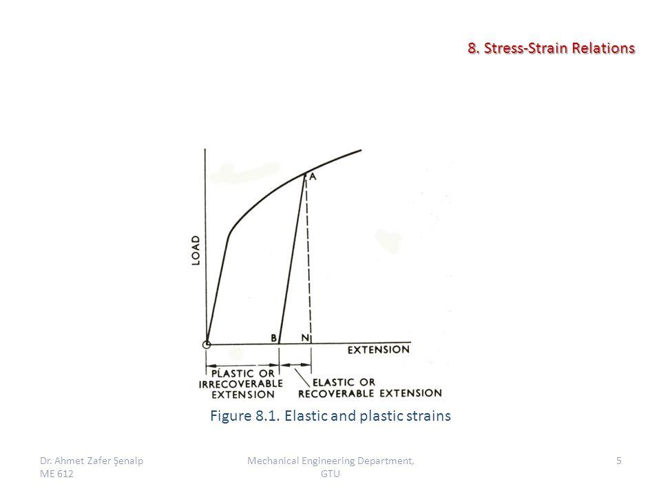Dr. Ahmet Zafer Şenalp ME 612 5Mechanical Engineering Department, GTU 8. Stress-Strain Relations Figure 8.1. Elastic and plastic strains