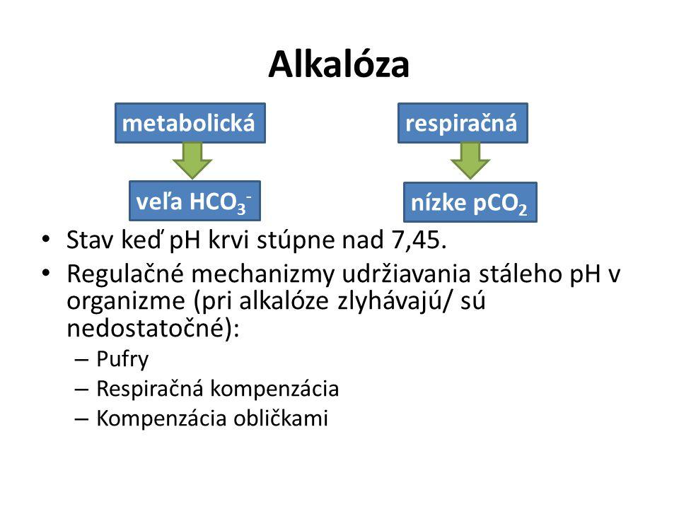 Alkalóza Stav keď pH krvi stúpne nad 7,45. Regulačné mechanizmy udržiavania stáleho pH v organizme (pri alkalóze zlyhávajú/ sú nedostatočné): – Pufry