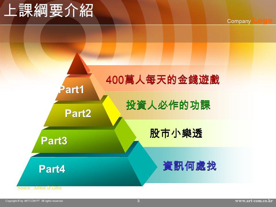 www.art-com.co.kr Copyright © by ARTCOM PT All rights reserved. Company Logo 24 公司基本資料