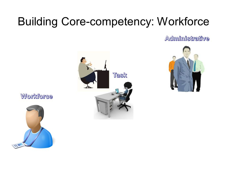 Building Core-competency: Workforce