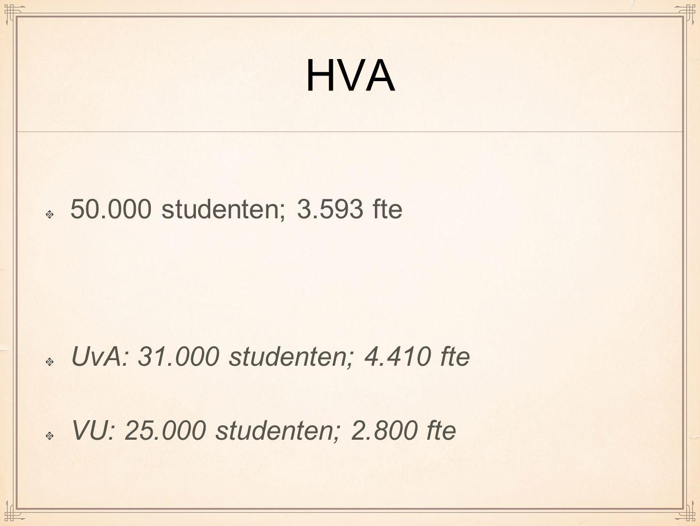 HVA 50.000 studenten; 3.593 fte UvA: 31.000 studenten; 4.410 fte VU: 25.000 studenten; 2.800 fte