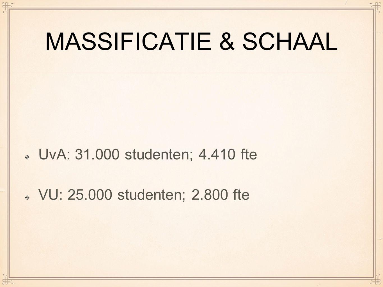 MASSIFICATIE & SCHAAL UvA: 31.000 studenten; 4.410 fte VU: 25.000 studenten; 2.800 fte