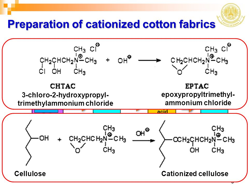 Layer-by-Layer treatment of cationized cotton Immobilization of nano-ZnO on cotton fabrics cotton PSS 0.1 M DI water ZnNO 3  6H 2 O 0.1 M 5 min Hydrothermal treatment NH 4 OH 0.1 M PSS/Zn 2+ cotton Nano-ZnO immobilized cotton LbL 2,4,6 cycles