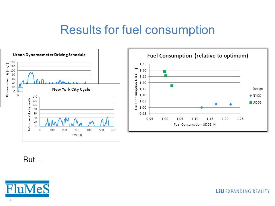 Results for fuel consumption But… 8