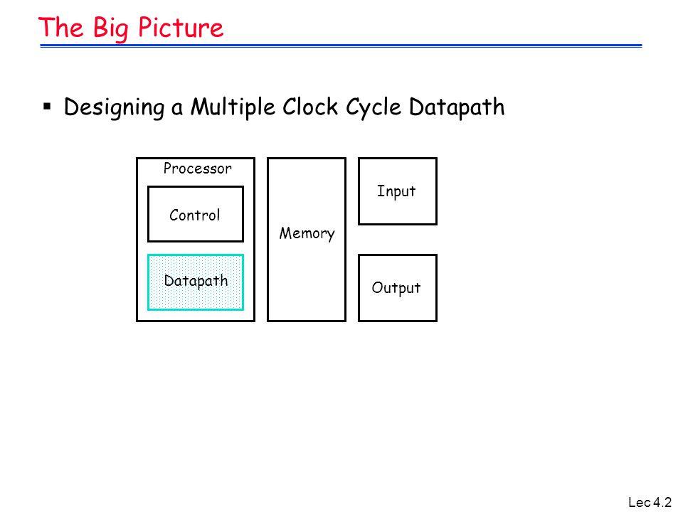 Lec 4.33 Step 4  Control Specification IR <= MEM[PC] PC <= PC + 4 R-type A <= R[rs], B <= R[rt] S <= PC + SX || 00 S <= A fun B R[rd] <= S S <= A or ZX R[rt] <= S ORi S <= A + SX R[rt] <= M M<=MEM[S] LW MEM[S] <= B BEQ PC <= Next(PC,Equal ) SW instruction fetch decode / operand fetch execute memory write-back