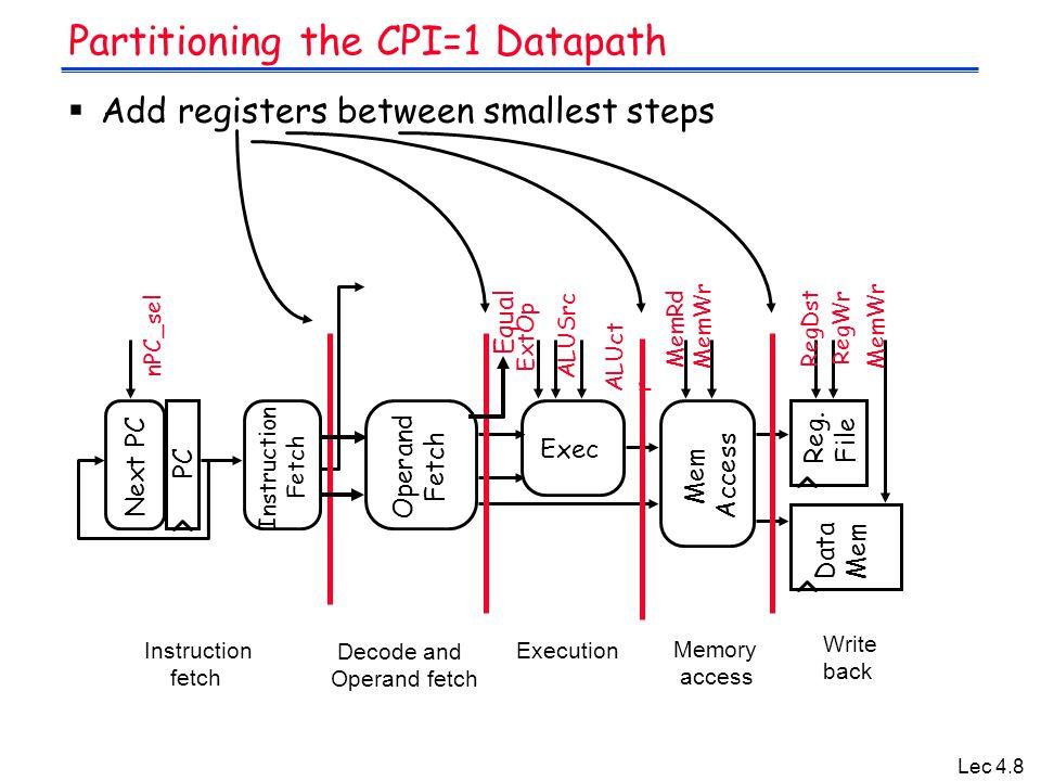 Lec 4.29 Summary of Instruction Steps