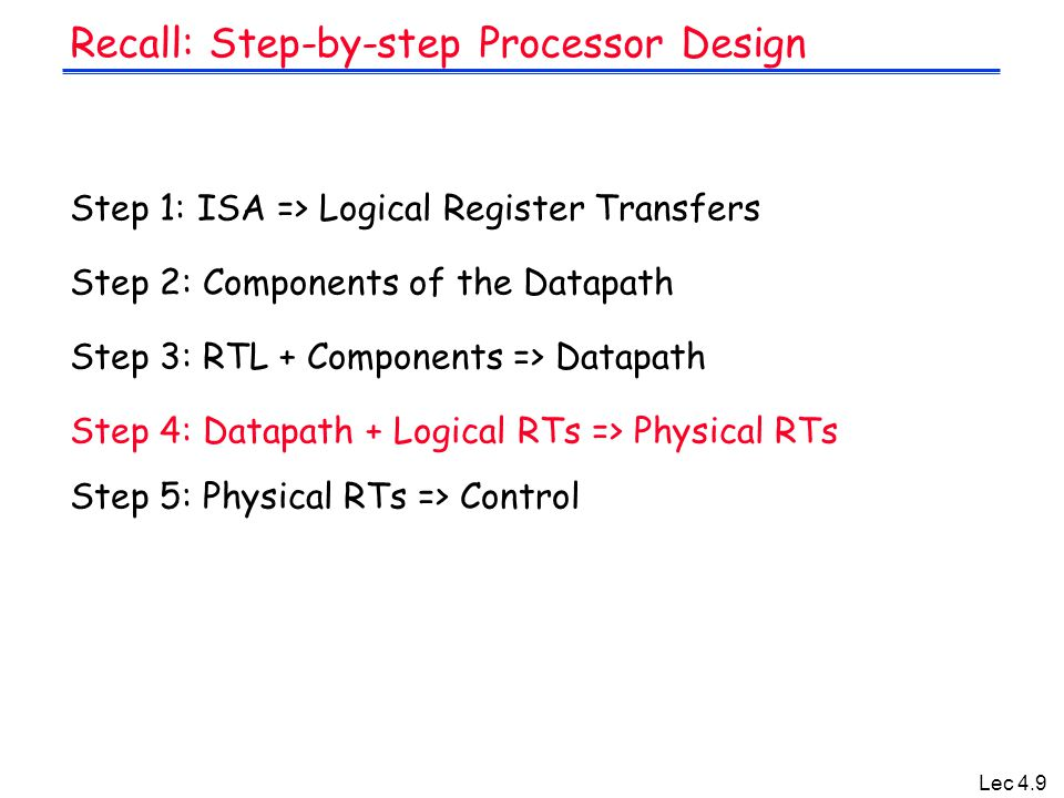 Lec 4.9 Recall: Step-by-step Processor Design Step 1: ISA => Logical Register Transfers Step 2: Components of the Datapath Step 3: RTL + Components => Datapath Step 4: Datapath + Logical RTs => Physical RTs Step 5: Physical RTs => Control