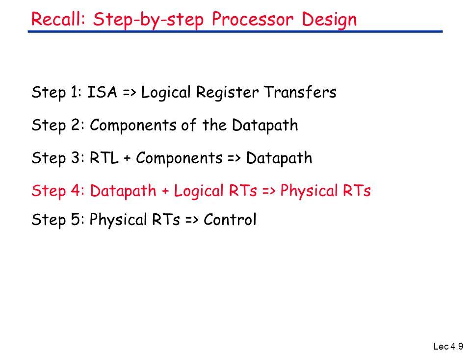 Lec 4.20 Load: Memory Read PC Inst [15-11] A B 0 1 0 1 4 ALU Out Rs Rw Rt Registers Write data Read data 1 Read data 2 Instruction [31-26] Instruction [25-21] Instruction [20-16] Instruction [15-0] Instruction register Address MemData Write data Memory MemRead=1 IRWrite=0 RegWrite=0 ALUSrcA=x ALUSrcB=x ALUctr=x nPCWrite=0 2 Extender 0 1 RegDst=x 16 32 0 1 MDR IorD=1 ExtOp=x
