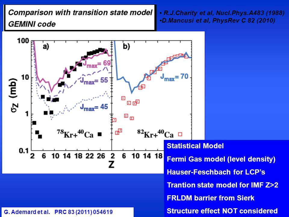 R.J.Charity et al, Nucl.Phys.A483 (1988) D.Mancusi et al, PhysRev C 82 (2010) Statistical Model Fermi Gas model (level density) Hauser-Feschbach for LCP's Trantion state model for IMF Z>2 FRLDM barrier from Sierk Structure effect NOT considered G.